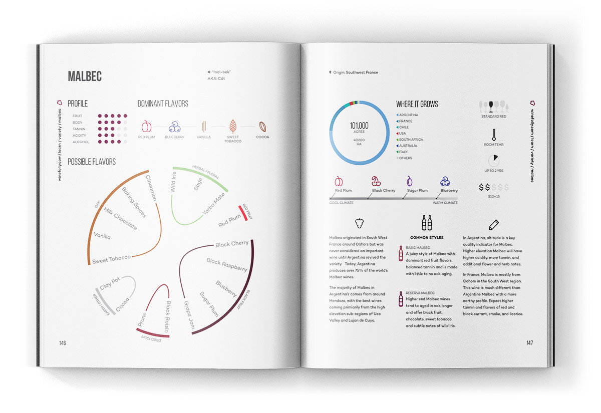 wine-folly-essential-guide-interior-malbec-pages-5.jpg