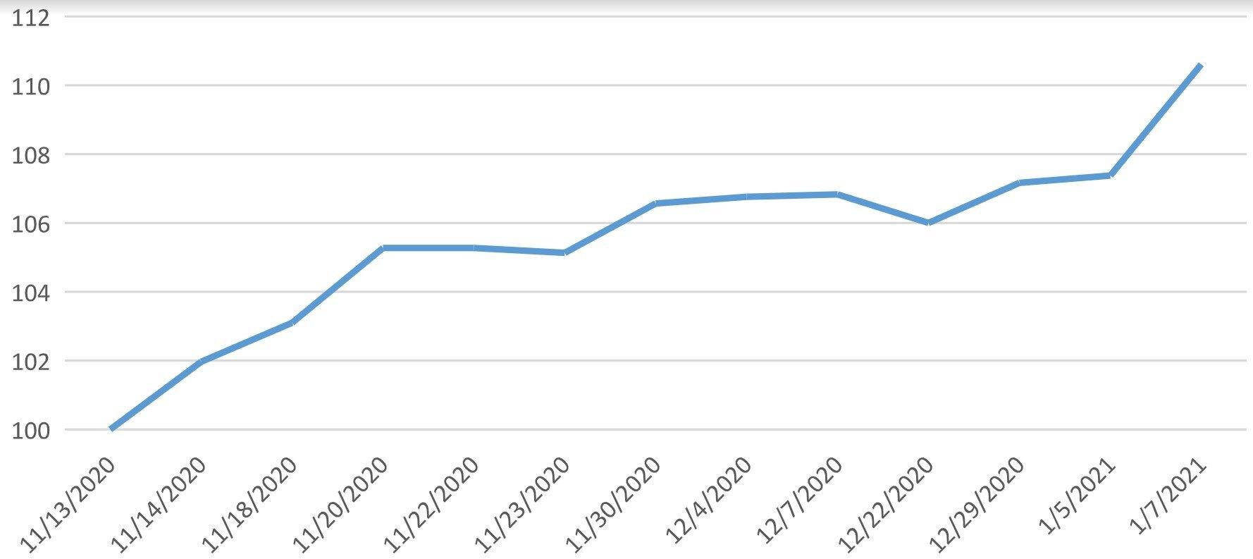 alti wine internal index january 2021.jpg