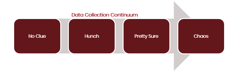 Data Collection Contiuum.png