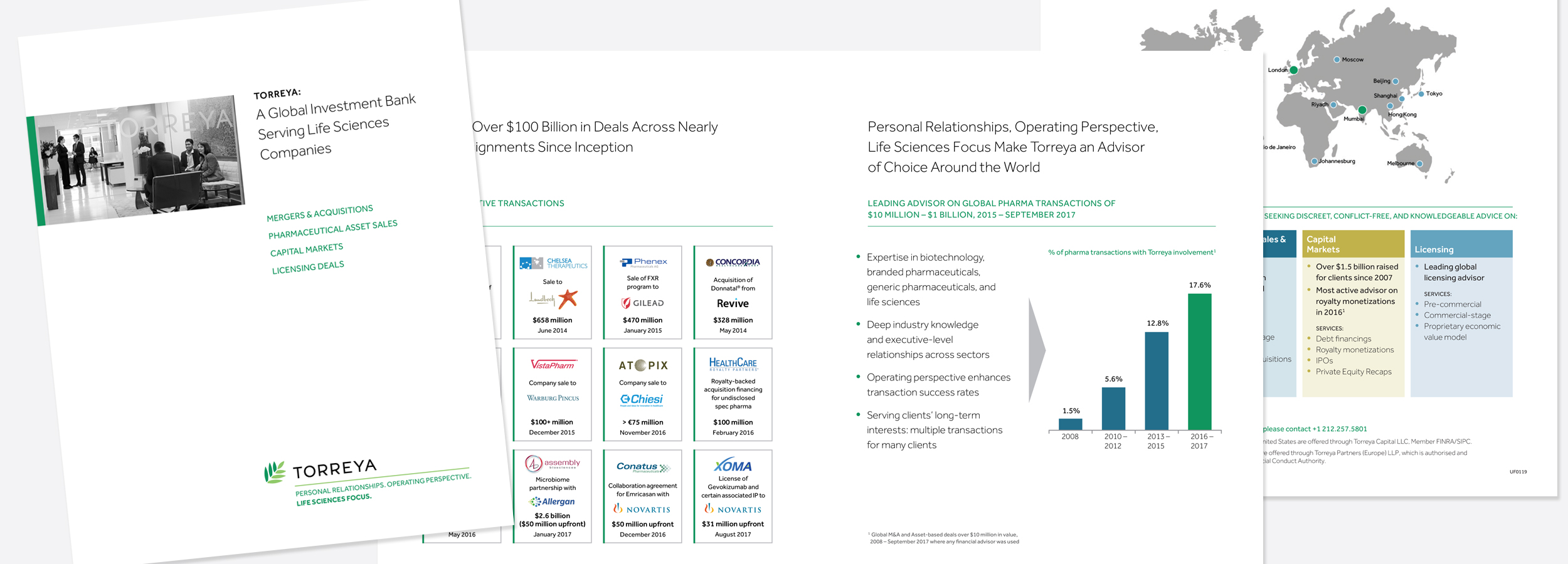 Firmwide Brochure and One-Pager