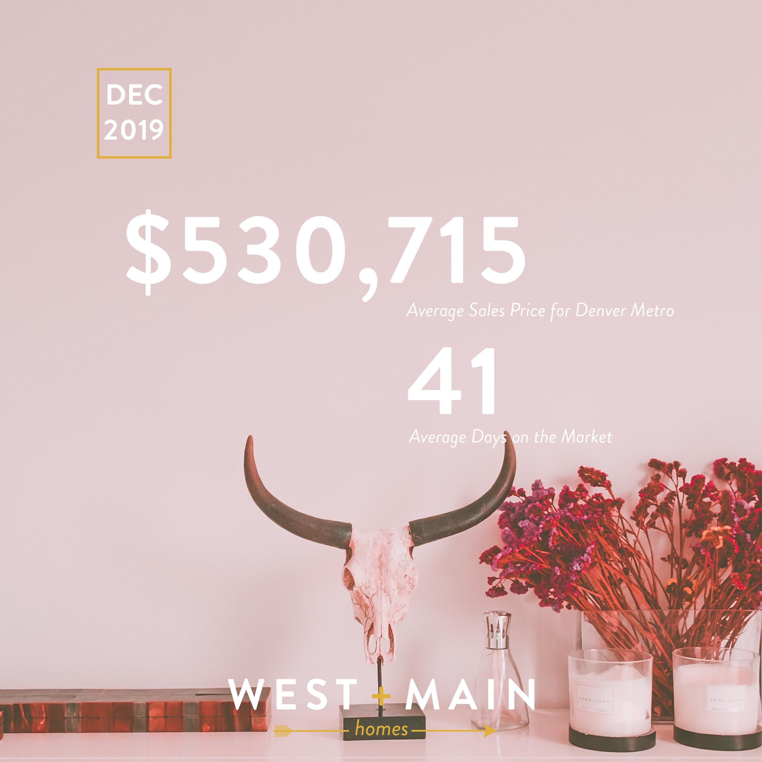 market_stats_Dec-19-insta.jpg