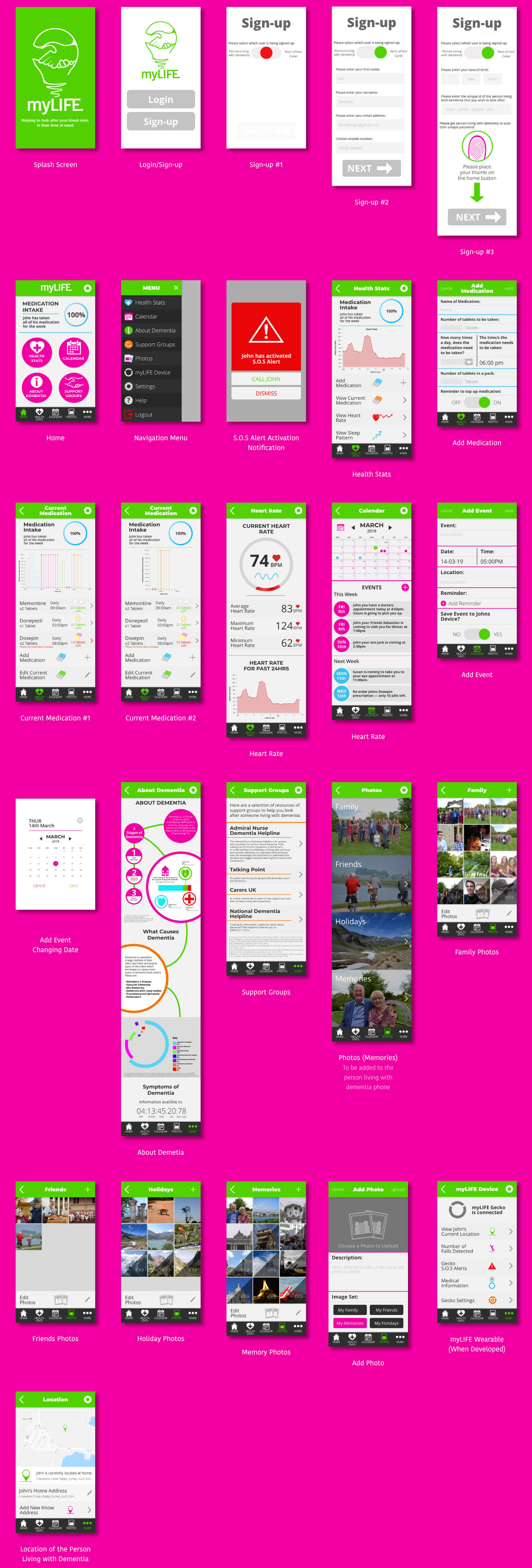 Next of kin/carers    side of the mobile application.