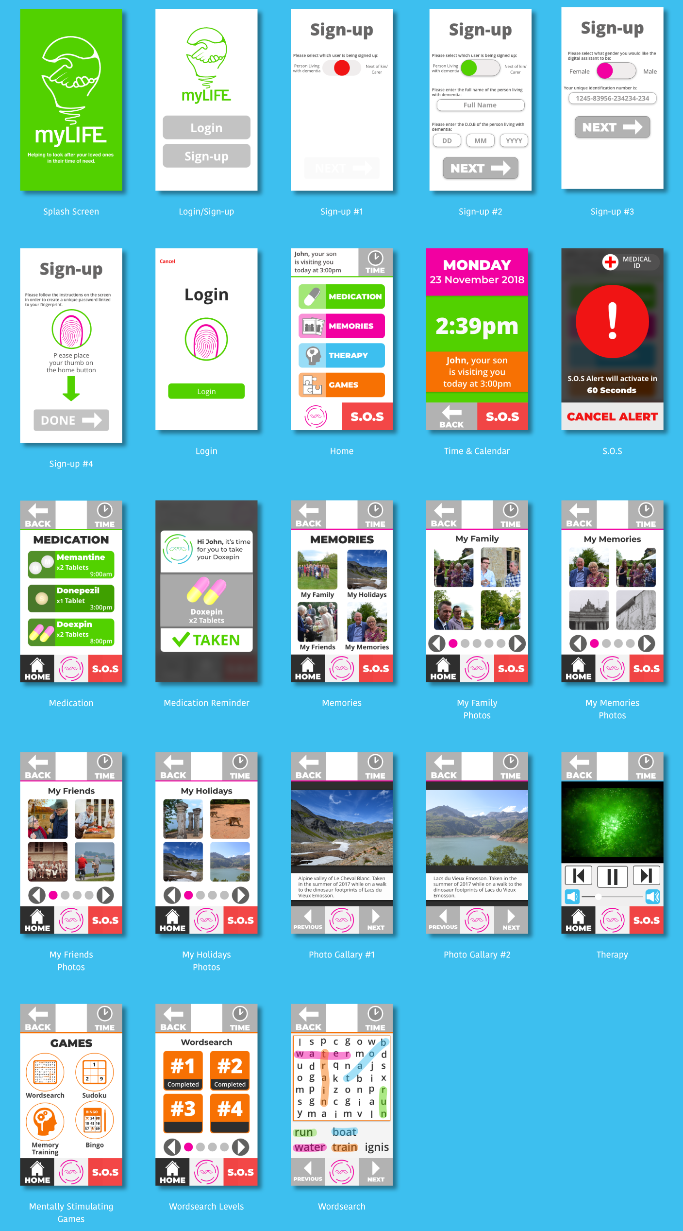 Person living with dementia    side of the mobile application.