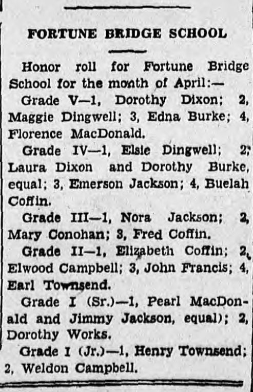 Honor Roll, 1931.