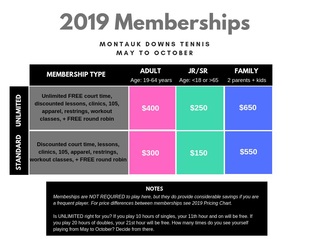 2019 Montauk Downs Tennis Memberships