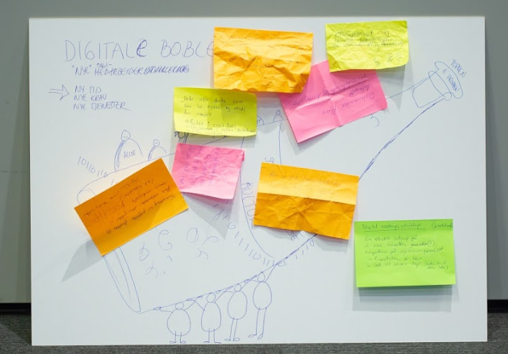 """Digitale bobler"" var resultatet av en arbeidsgruppe på unconference for OneTeamGov 12.juni 2019. ""Nye"" digi-medarbeider."