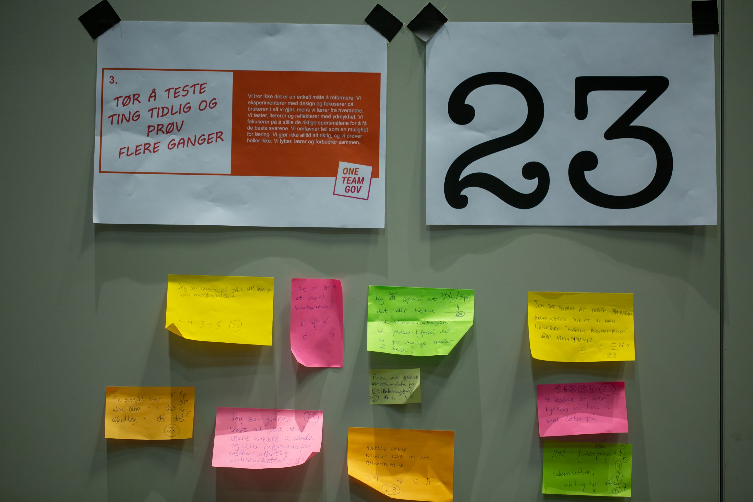Lapper med total sum 23, hengt opp på en av veggene i rommet ved siden av ett av OneTeamGov sine prinsipper
