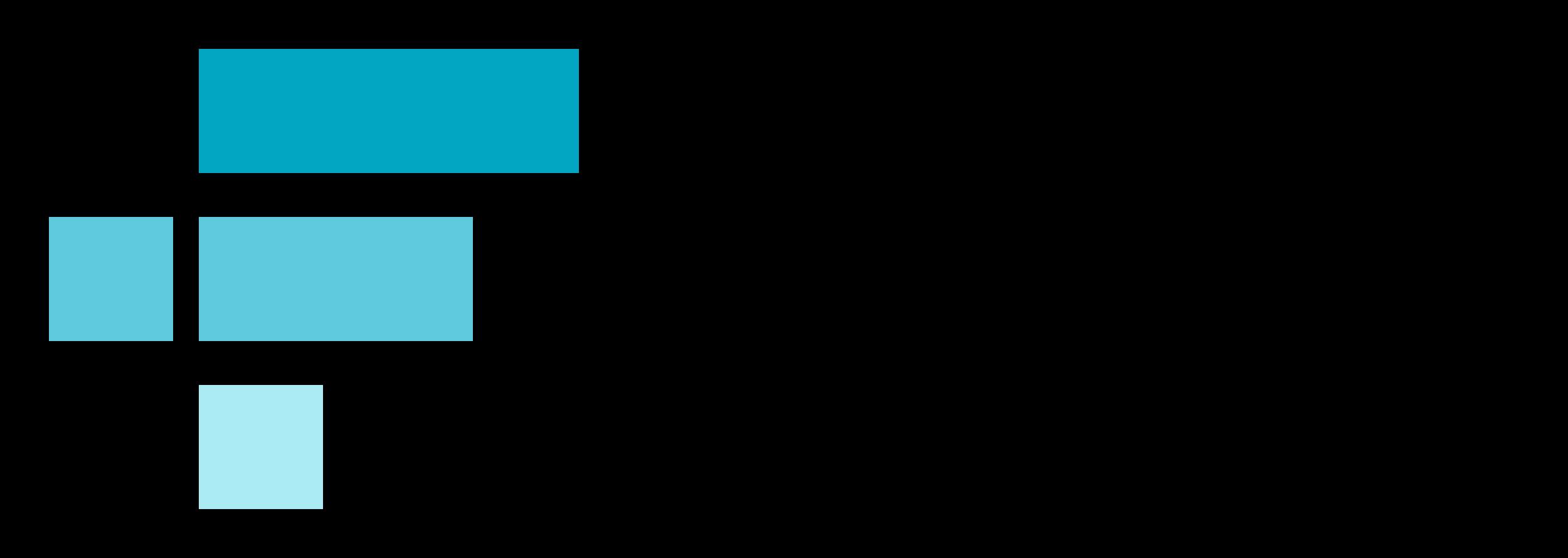 FTX Participating at DAS 202 during NY Blockchain Week