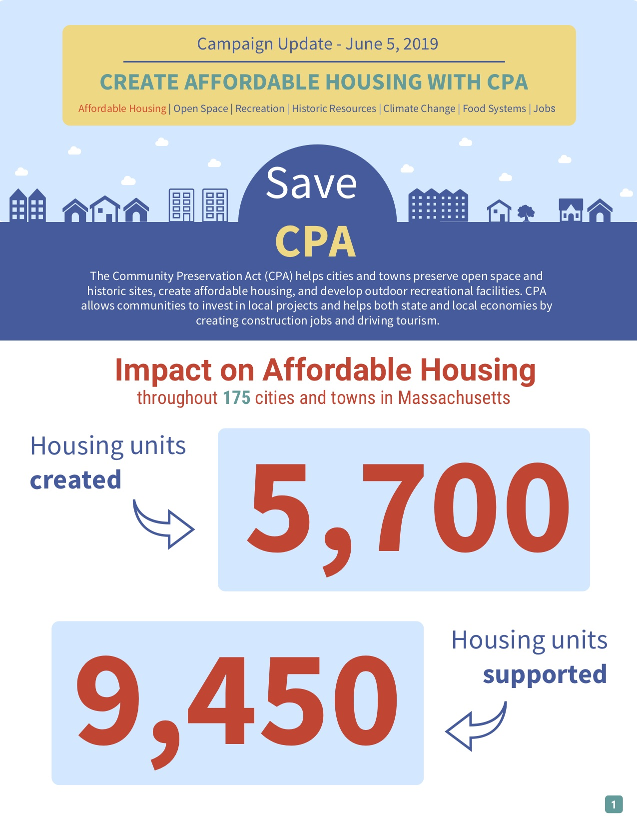 Housing - Click image to access.