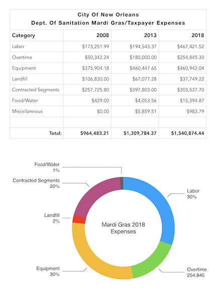 MG Sanitation Costs.png