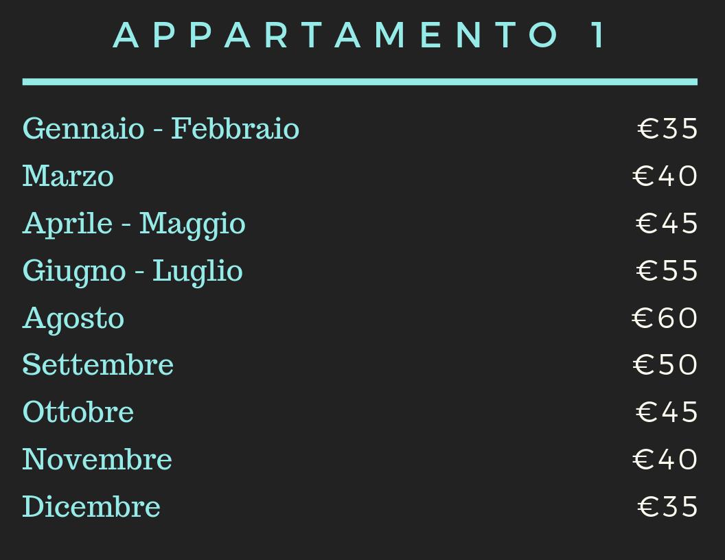 Prezzi appartamento 1.png
