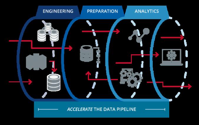 Marazzi, A (2016): The data pipeline architecture