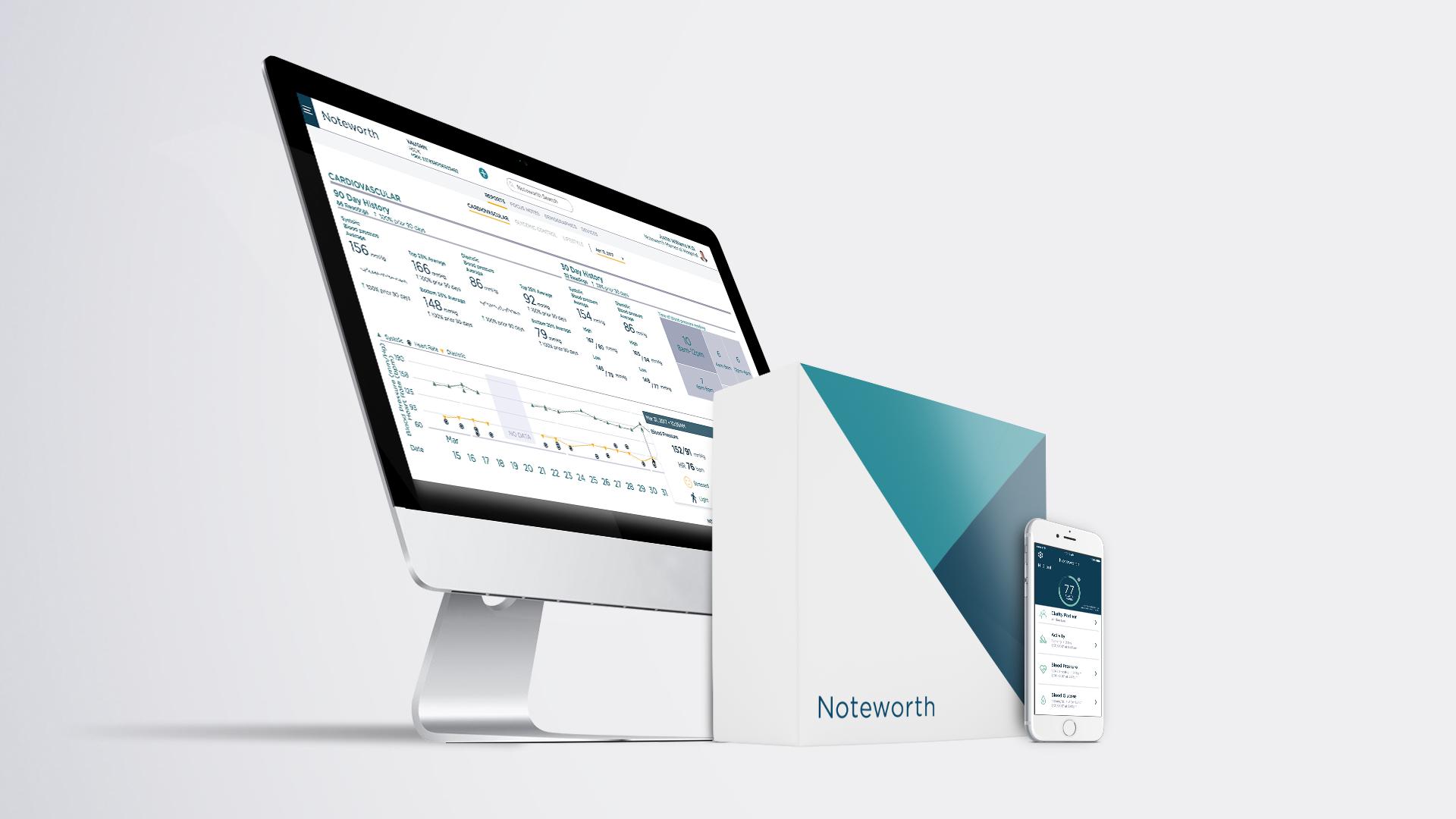 Noteworth  | Software Engineering Intern | Summer 2018   Funding:  Seed-stage, ~3.1M raised  Position:  Software Engineering Intern   Focus Areas:  Backend | Frontend | Product