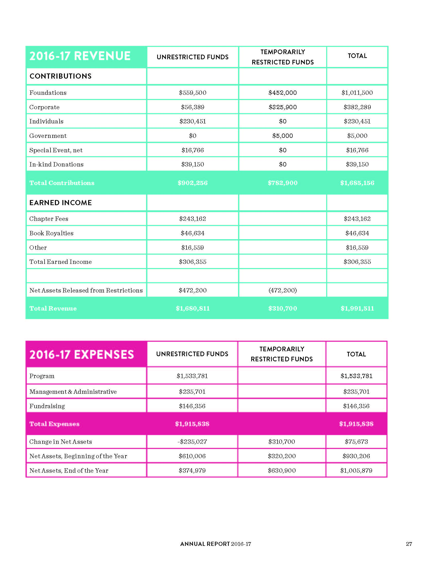AR2016-17FINAL_Page_27.jpg