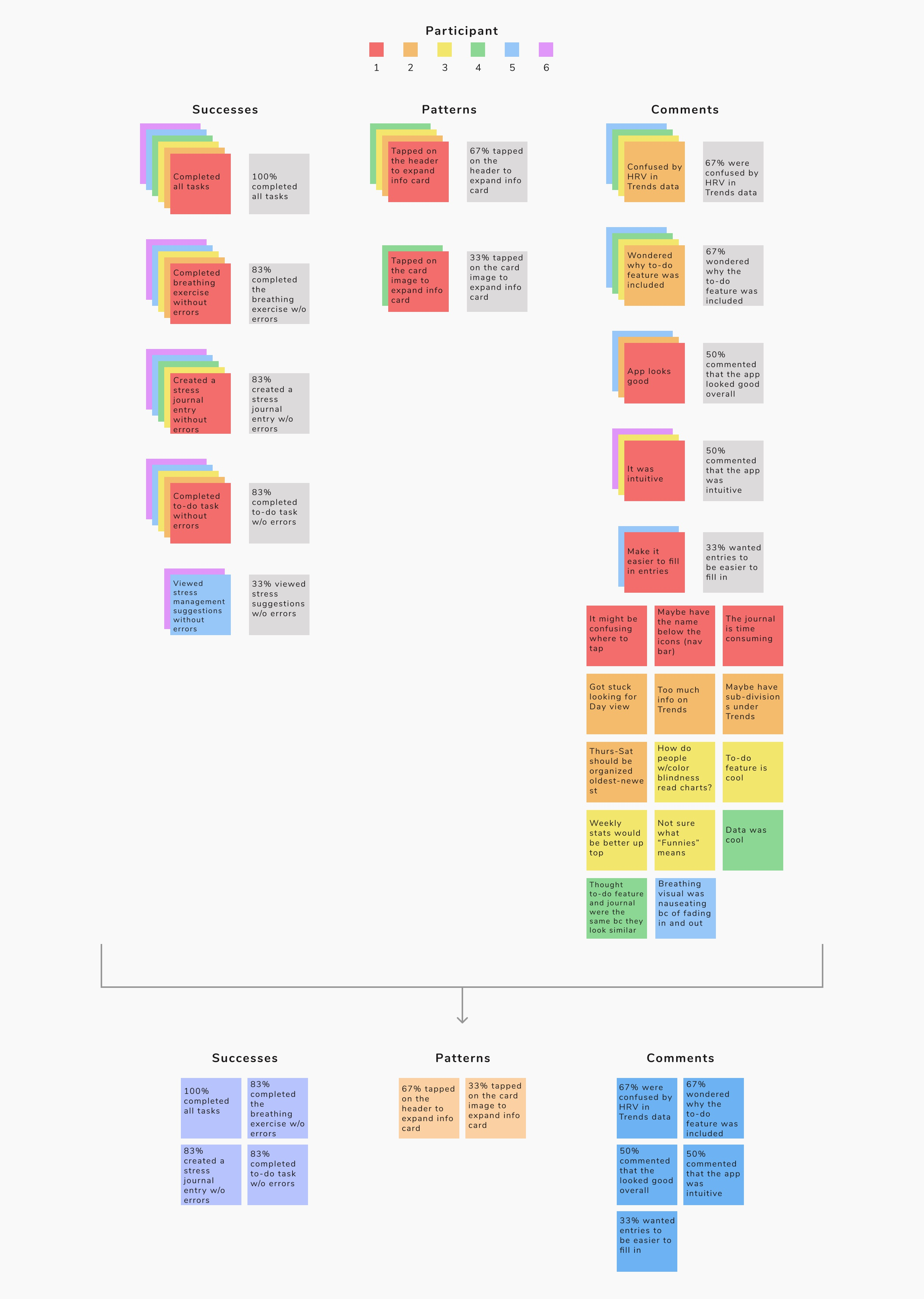 affinity+map+for+case+study.jpg