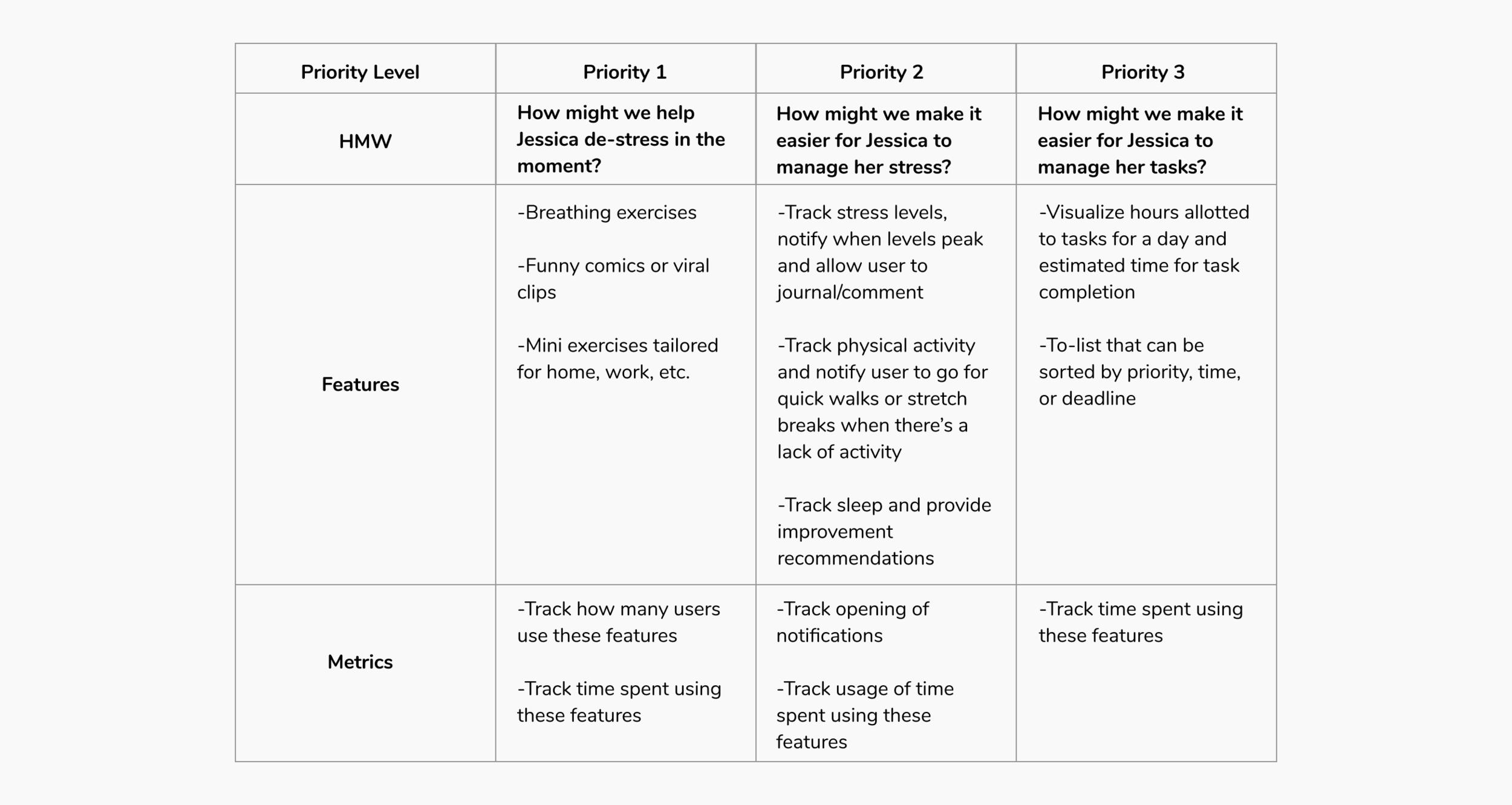 product roadmap.png