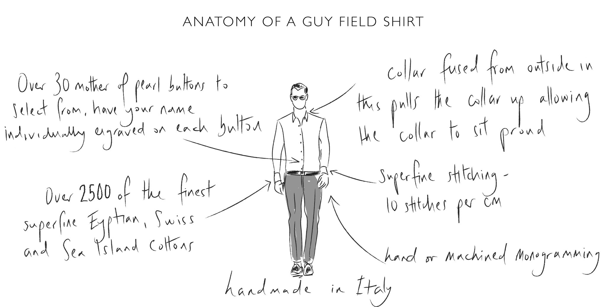 anatomy_of_a_guy_field_london_shirt_2048x2048