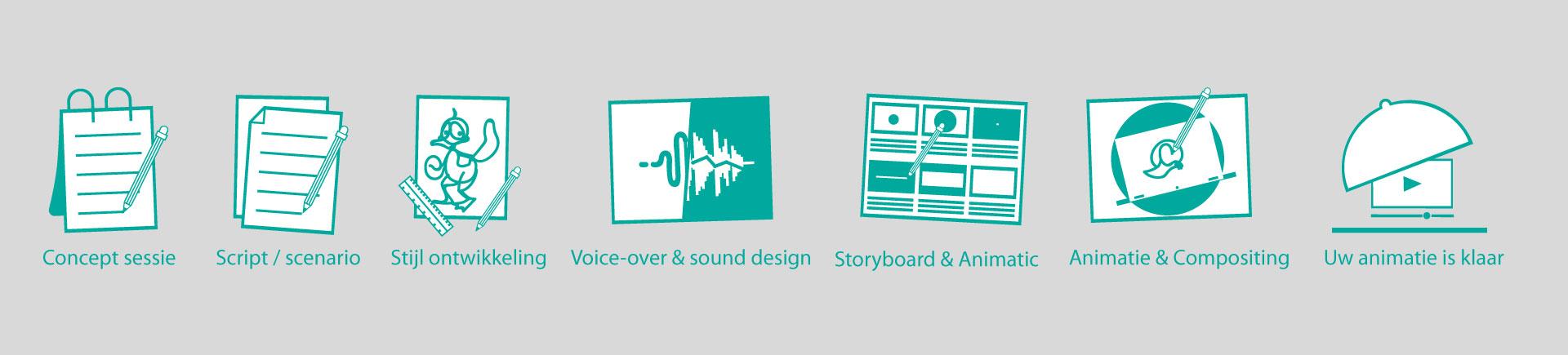 Hoe-werken-wij-iconen.jpg
