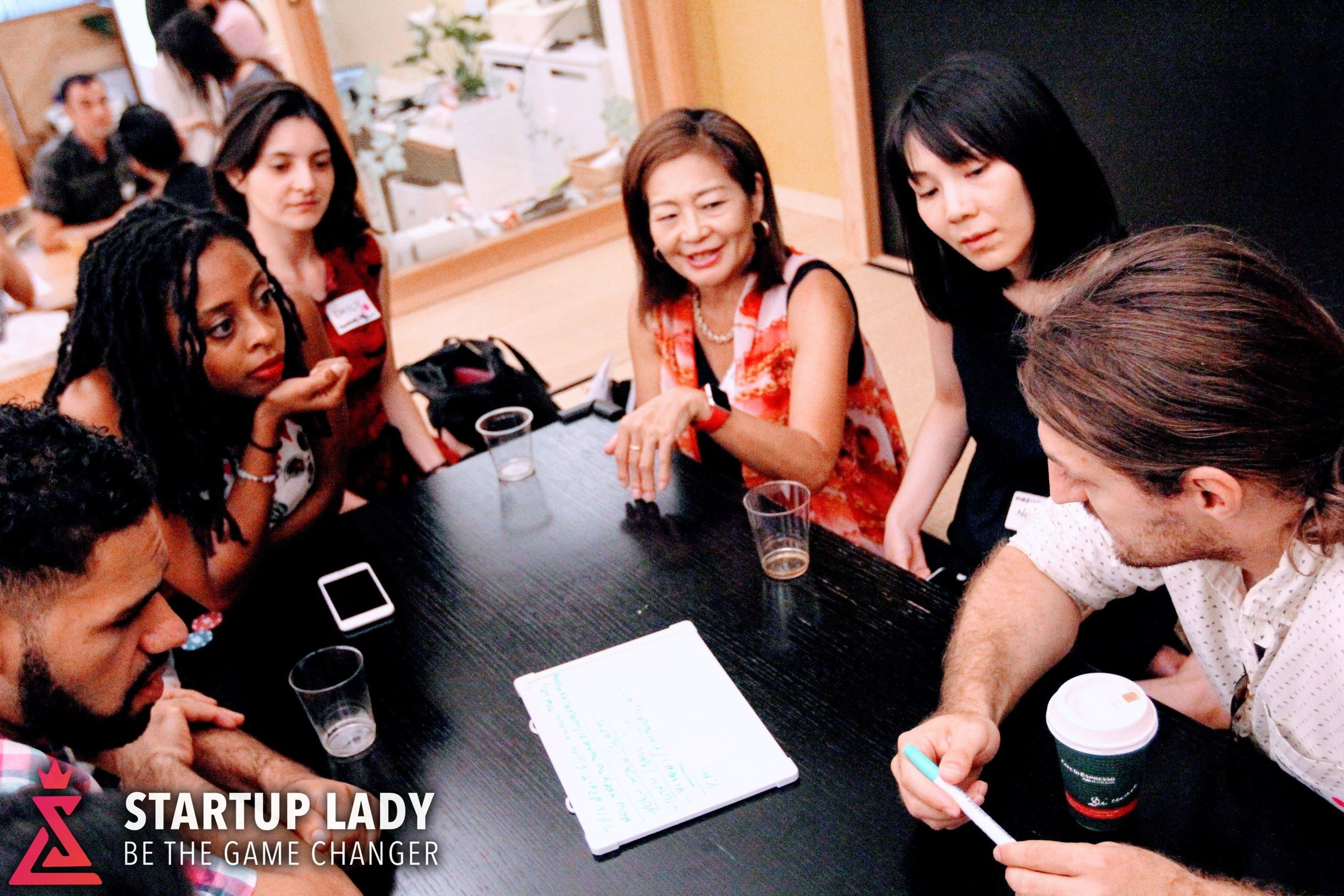 - Looking for somewhere to share your newly created personas and get feedback?At our bi-monthly Startup Lady Mastermind Session, you can present and brainstorm your different audience, competitor, and brand personas to a group who can give you feedback and suggestions to improve your plans further!