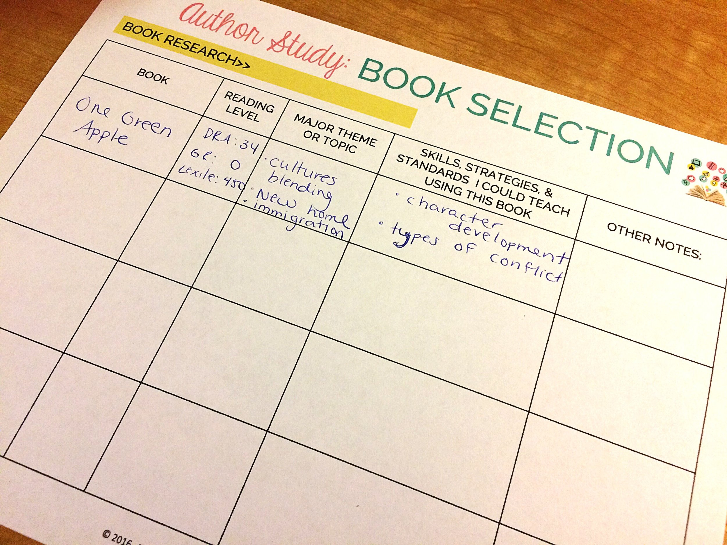 Keep track of important skills and strategies that can be taught using each book from your author study.
