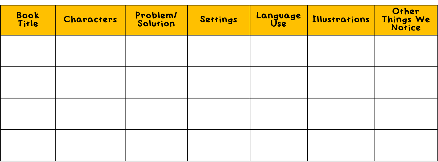 Use a simple attribution chart to help students see similarities between books that are read during your author study.