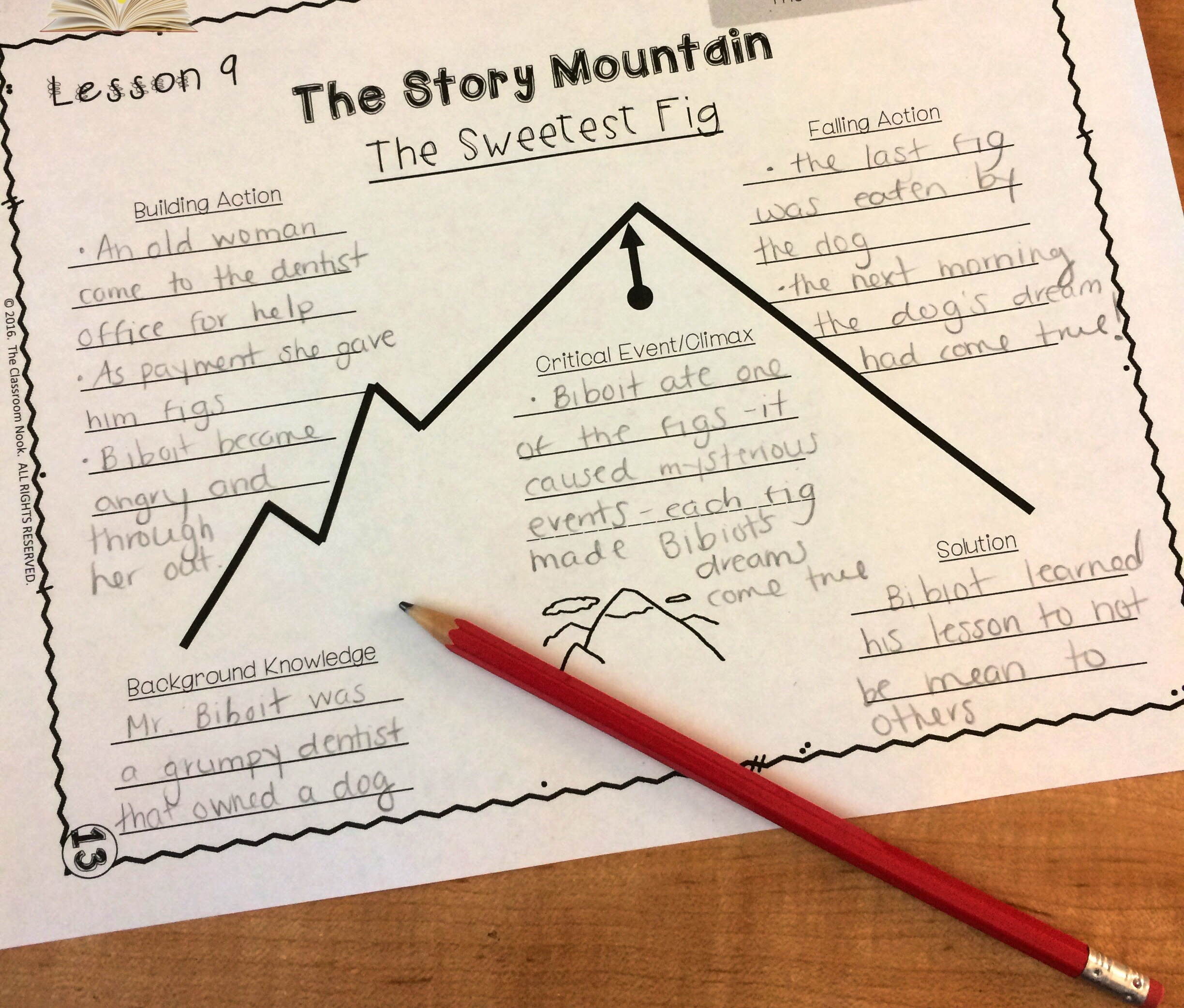 Use books in your author study to teach story plot to students
