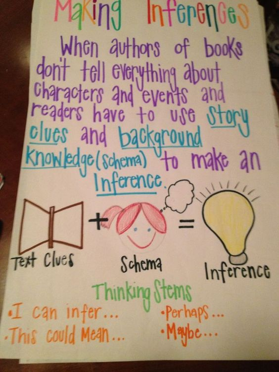 making-inferences-anchor-chart-1.jpg