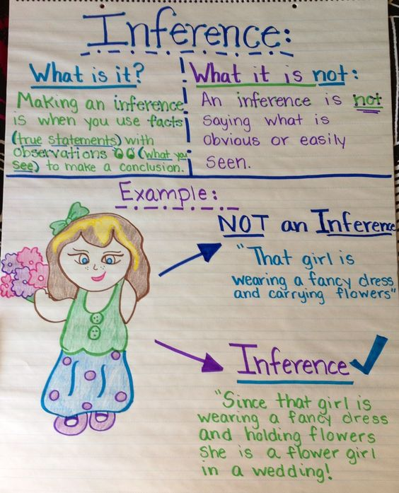 making-inferences-anchor-chart-5.jpg