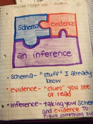 making-inferences-anchor-chart-7.jpg