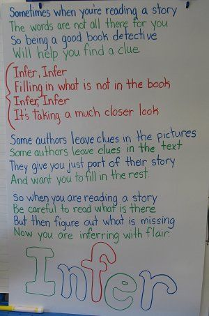 making-inferences-anchor-chart-8.jpg