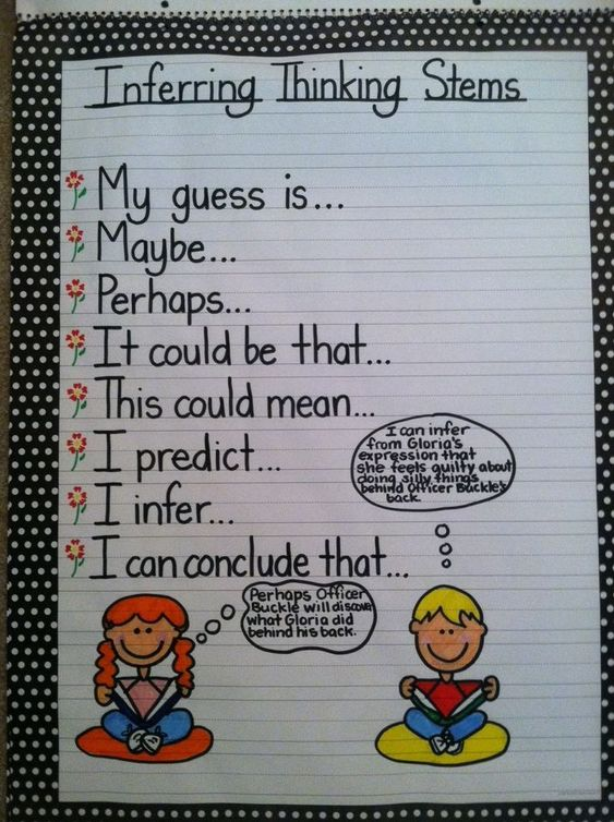 making-inferences-anchor-chart-10.jpg