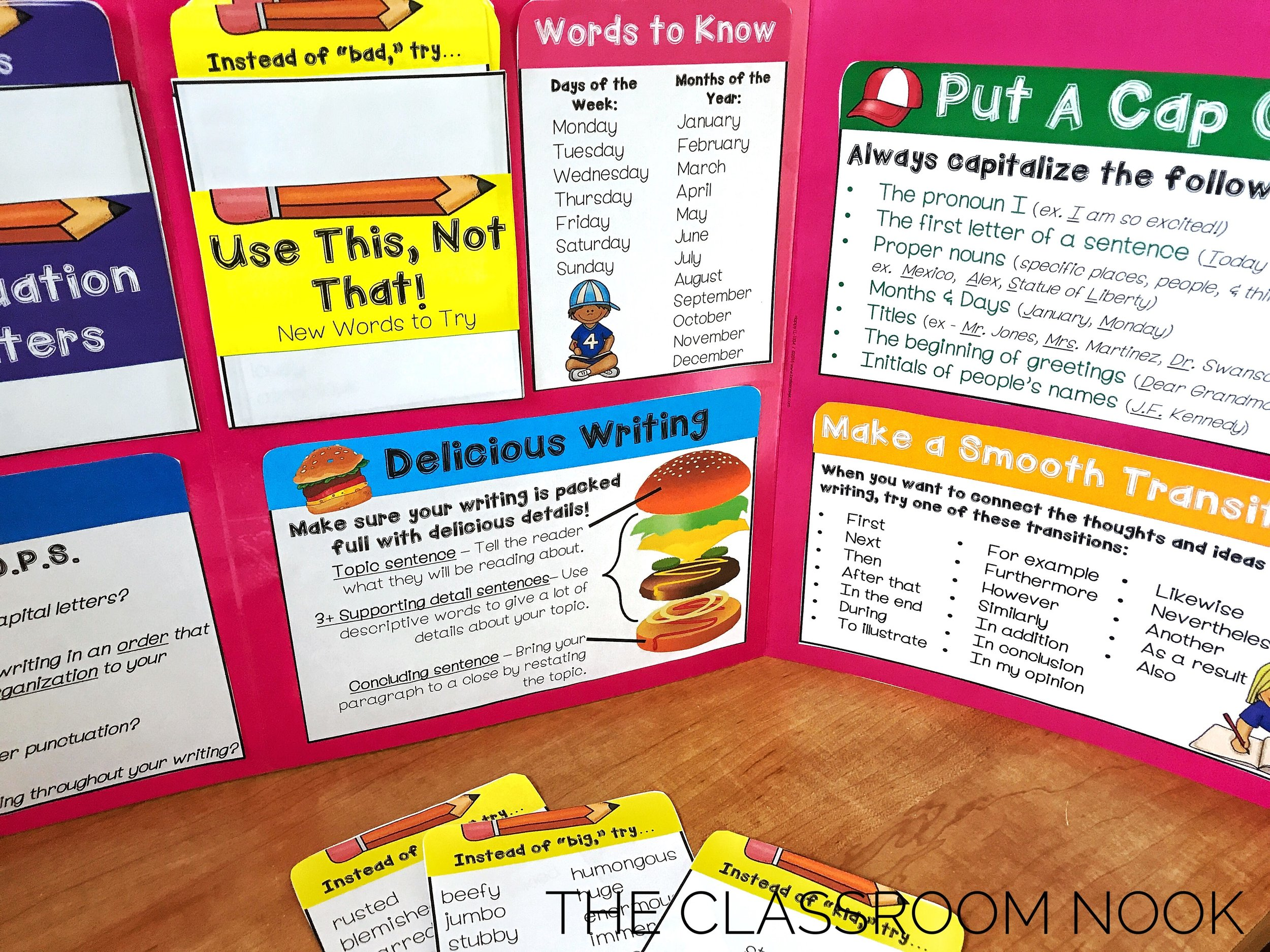 A writer's tool kit includes resources for helping students with spelling, the writing process, grammar, ideas for writing, vocabulary and more!