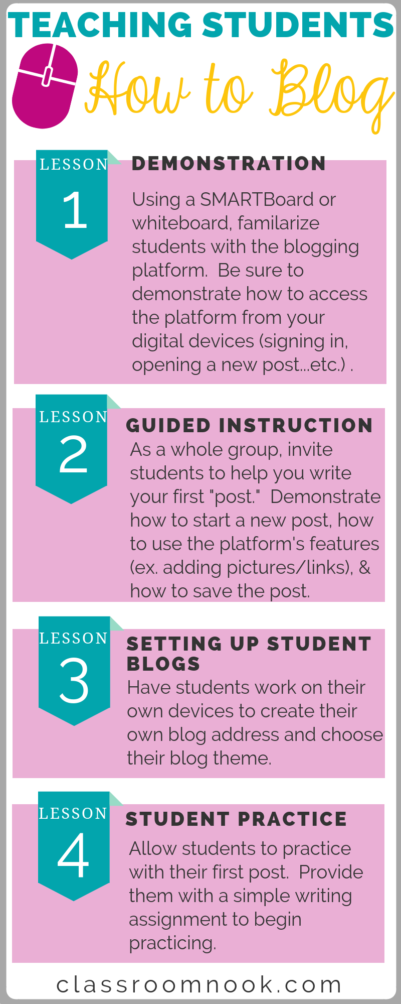 Student_blogging_infographic.png
