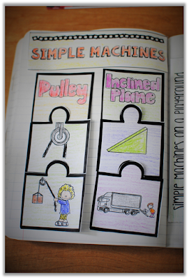 Interactive notebooks can include a variety of pieces such as puzzle pieces and flaps