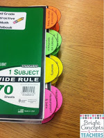 Have students glue tabs into their interactive notebooks to divide out each unit.