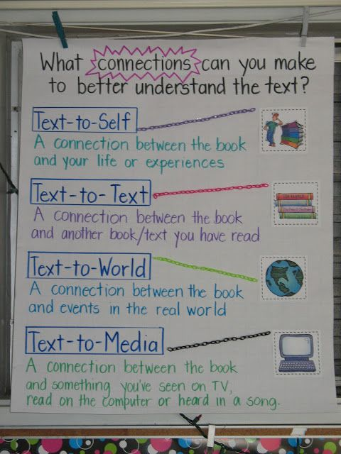 Anchor Charts to Introduce Making Connections