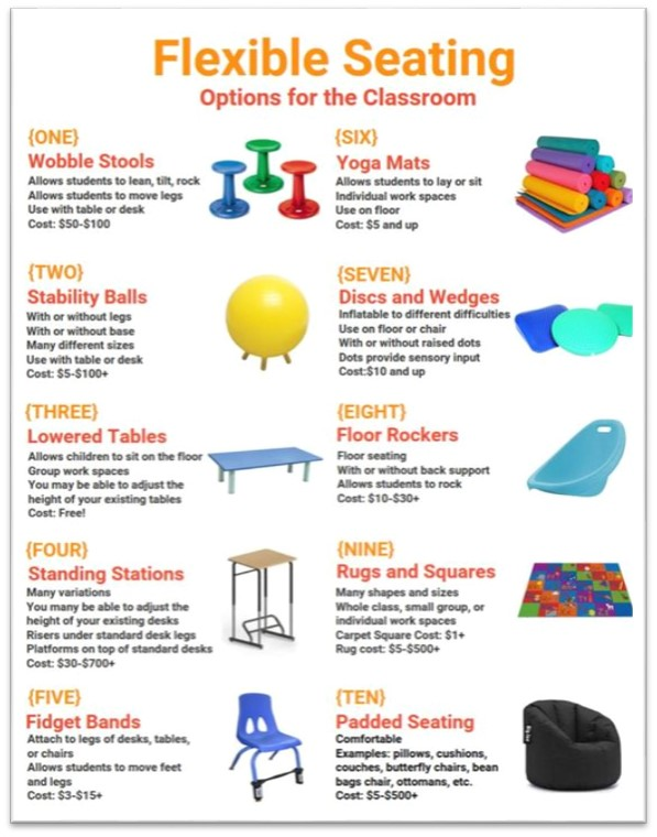 Flexible seating in the classroom allows students choice in where they learn.