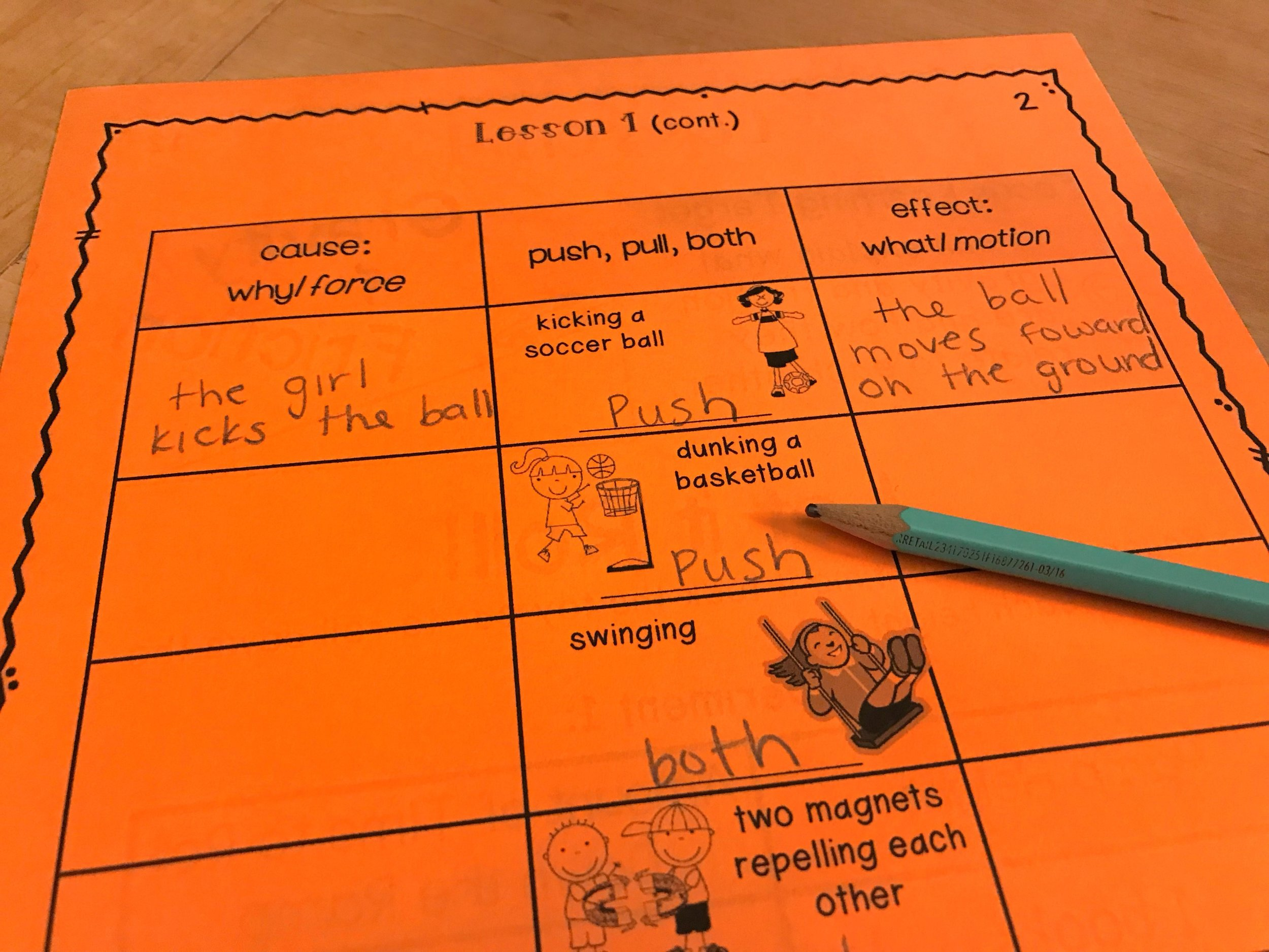 Students identify push and pull forces on a simple graphic organizer