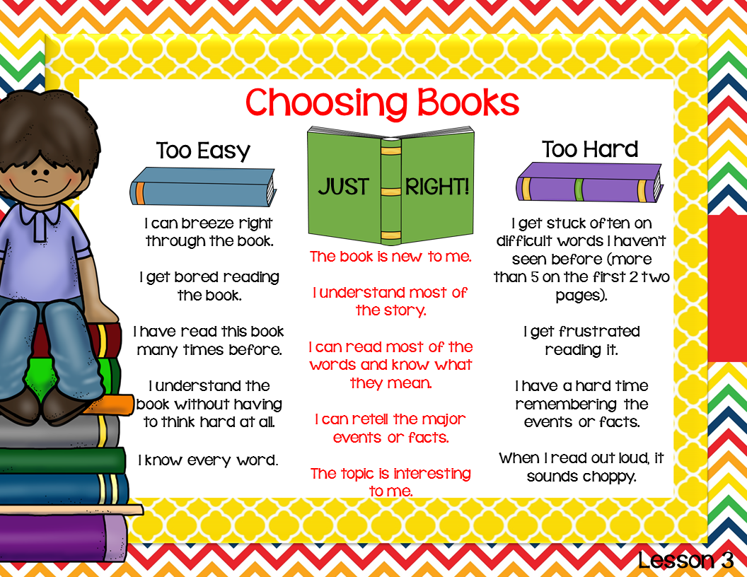 "The anchor slide helps students to think about what makes a book ""just right."" I display this for my students and we talk through each column."