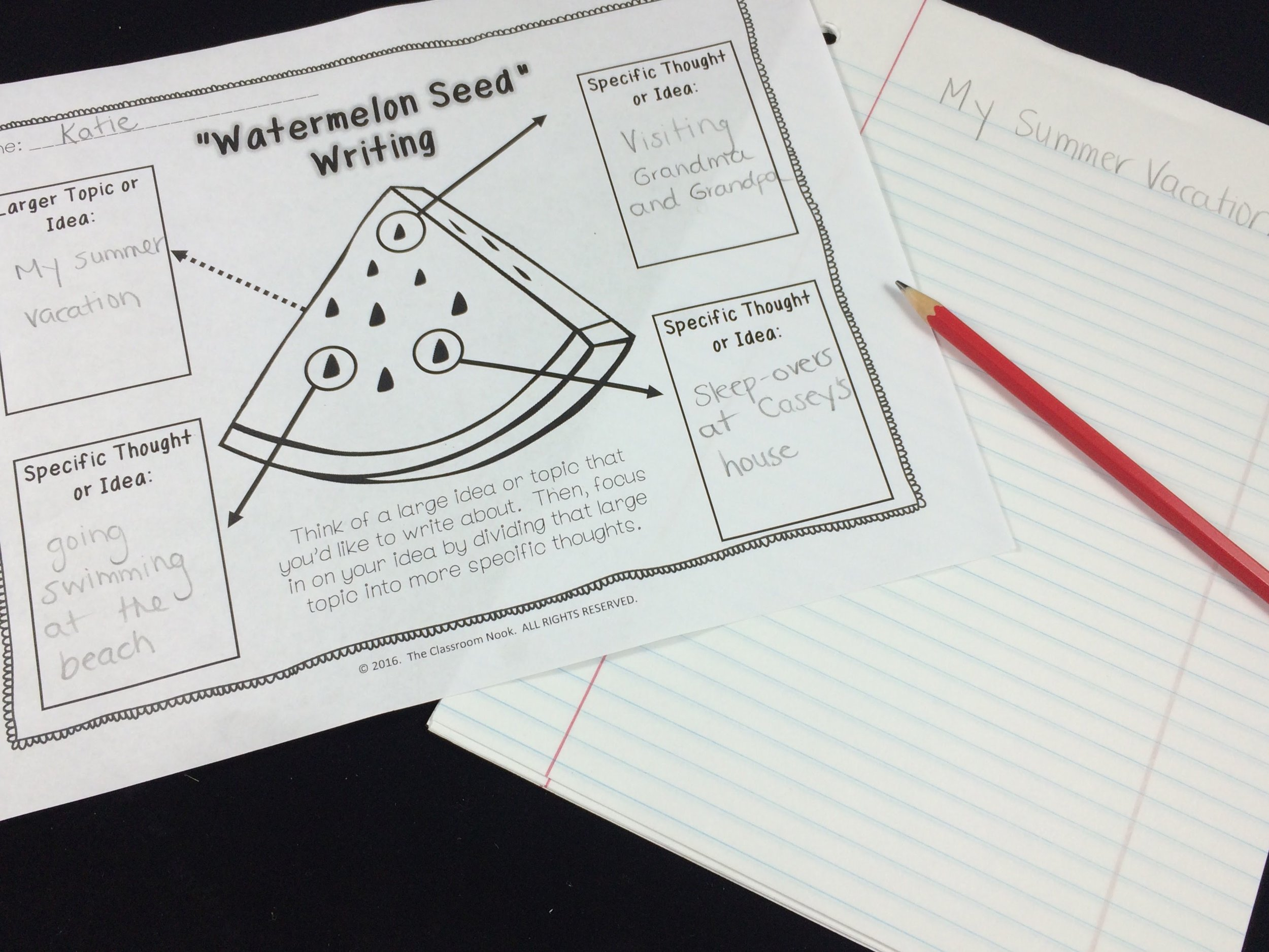 Many teachers have used the analogy of a watermelon when thinking about main idea (the large piece of watermelon) and details (the individual seeds). I like to use this analogy with students when it comes to organizing their writing ideas into thoughts.