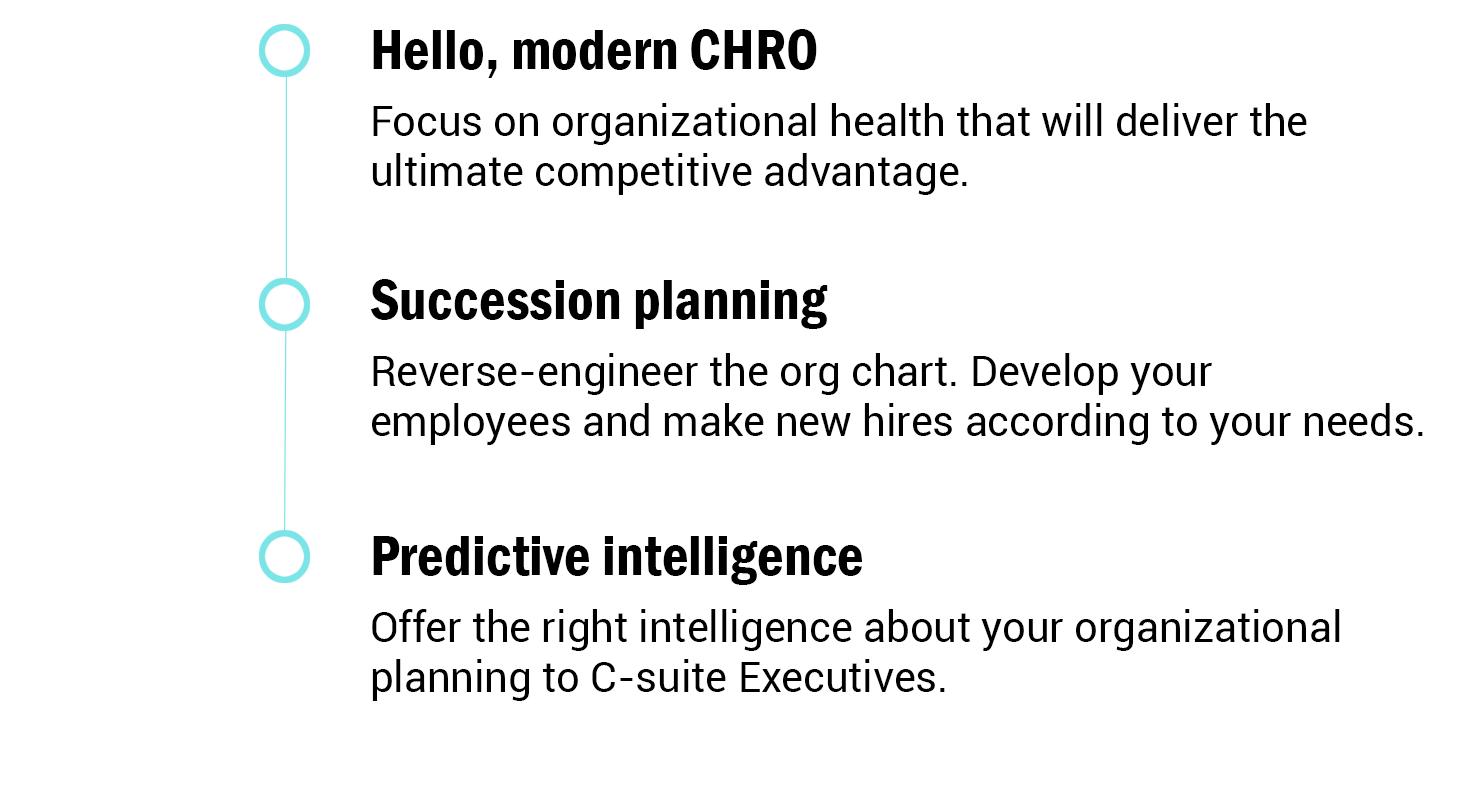 Org Dev Summary.png