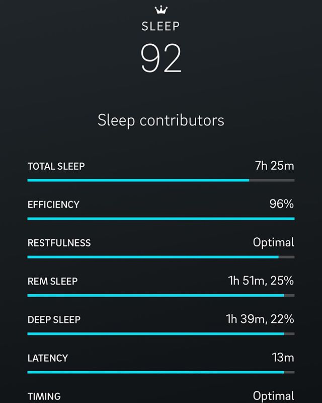I've been using the @ouraring to really dial in (and hack) my sleep as well as my workouts. Check out the blog post on SLEEP at the link ^ in profile to learn more. Sleep is the easiest, freest, most essential way to optimize your trial attorney self. So let's get to it. #trialathlete #optimize #sleep #biohacking #sleephacking #ouraring