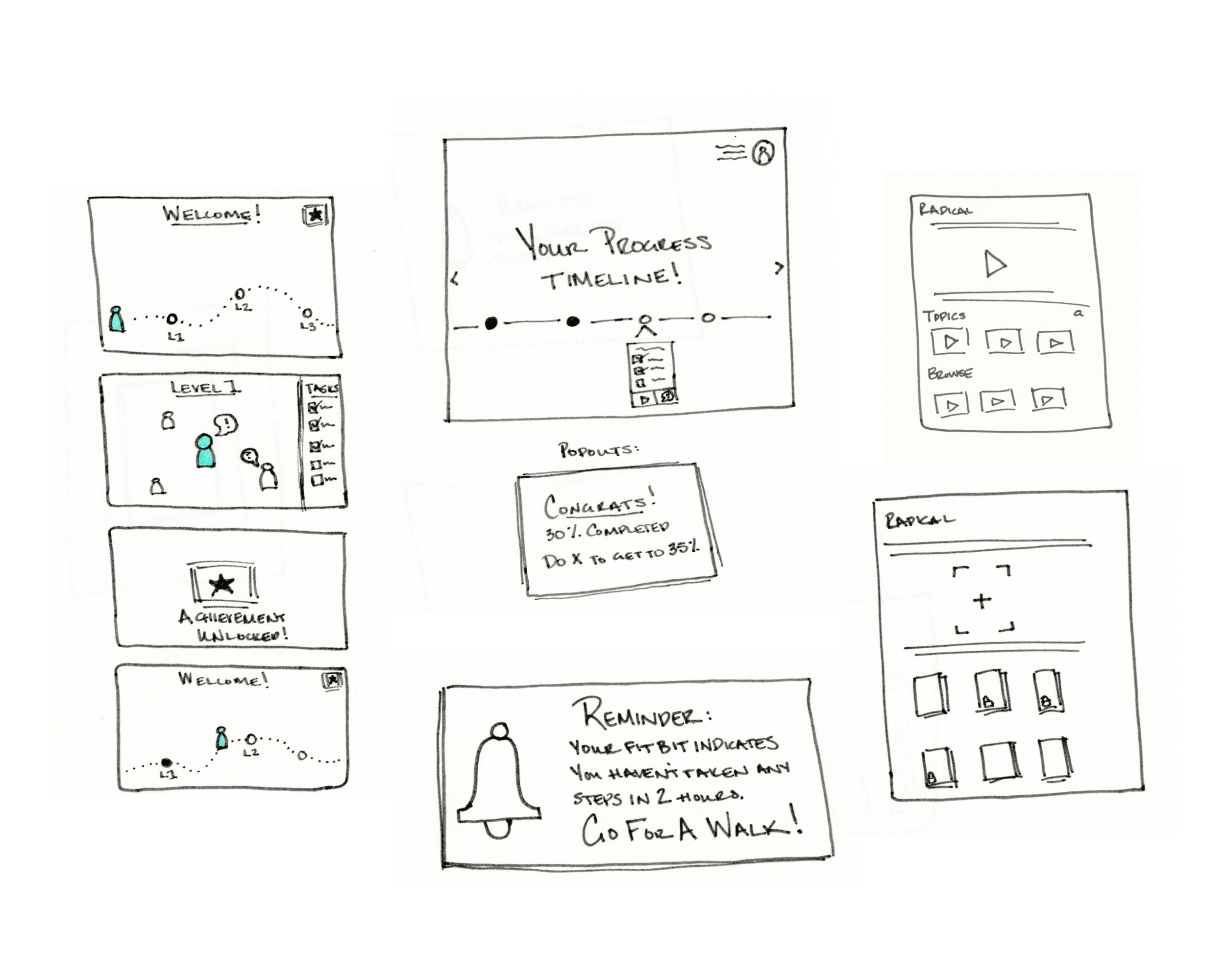 feature sketches - As a team, each designer created five initial new feature concepts. Pulling inspiration from the user journey map opportunities that were uncovered, I focused on elements that could increase the users engagement early in writing process, progress tools, and interactive design features.