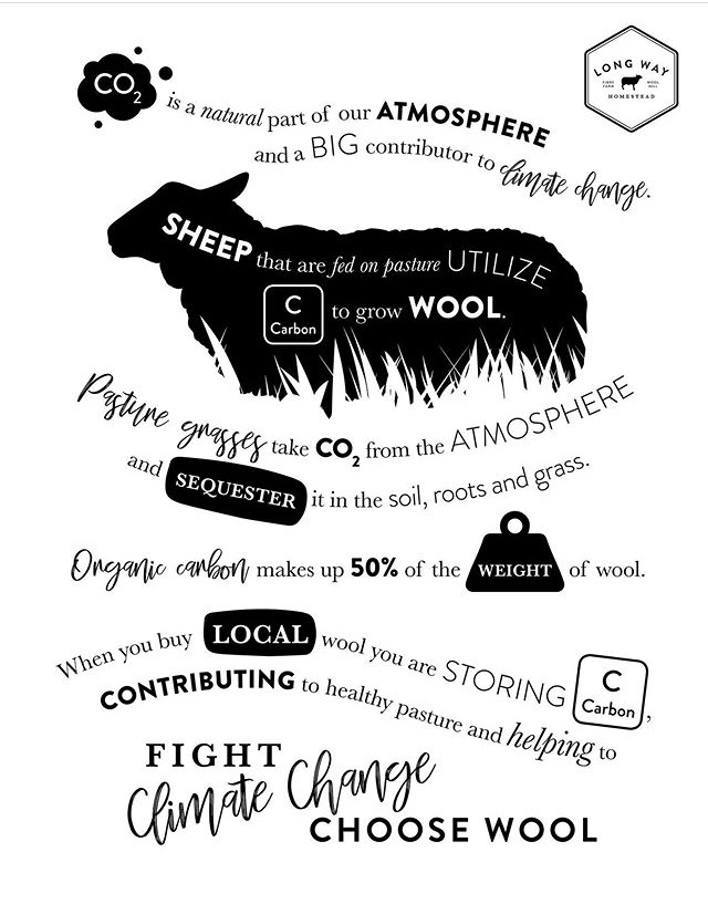 Fellow friends of sheep,   Long Way Homestead     in Manitoba created this beautiful poster. It is available online  here.