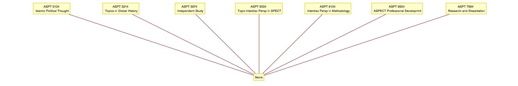 ASPT.jpg