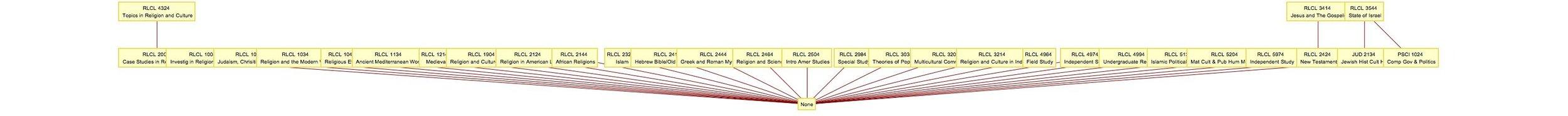 RLCL.jpg