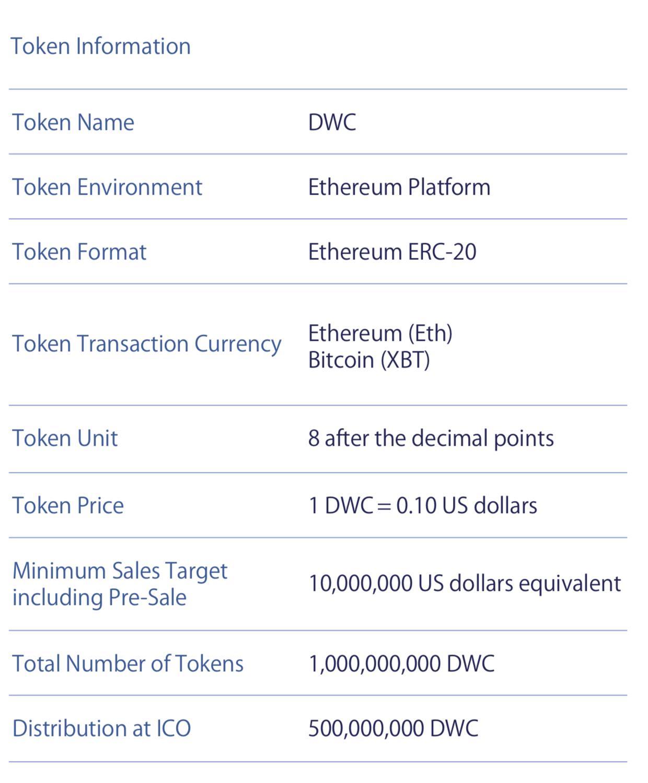 Eng-token-info.png