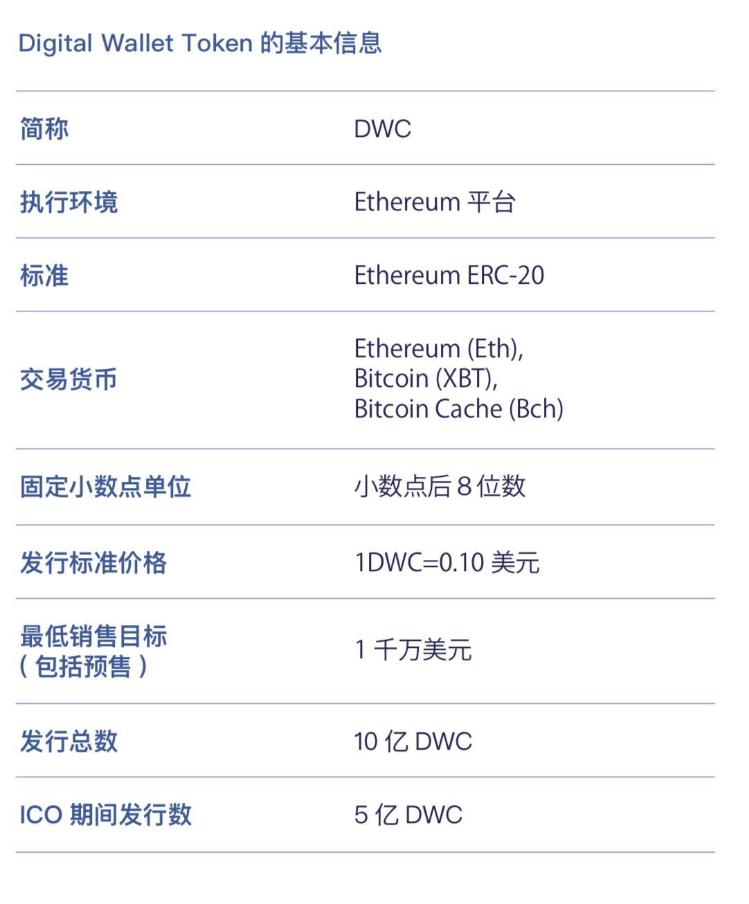 CN-token-info.png