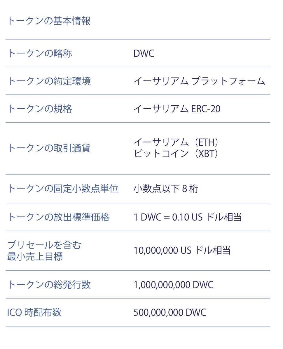 Jap-token-info.png