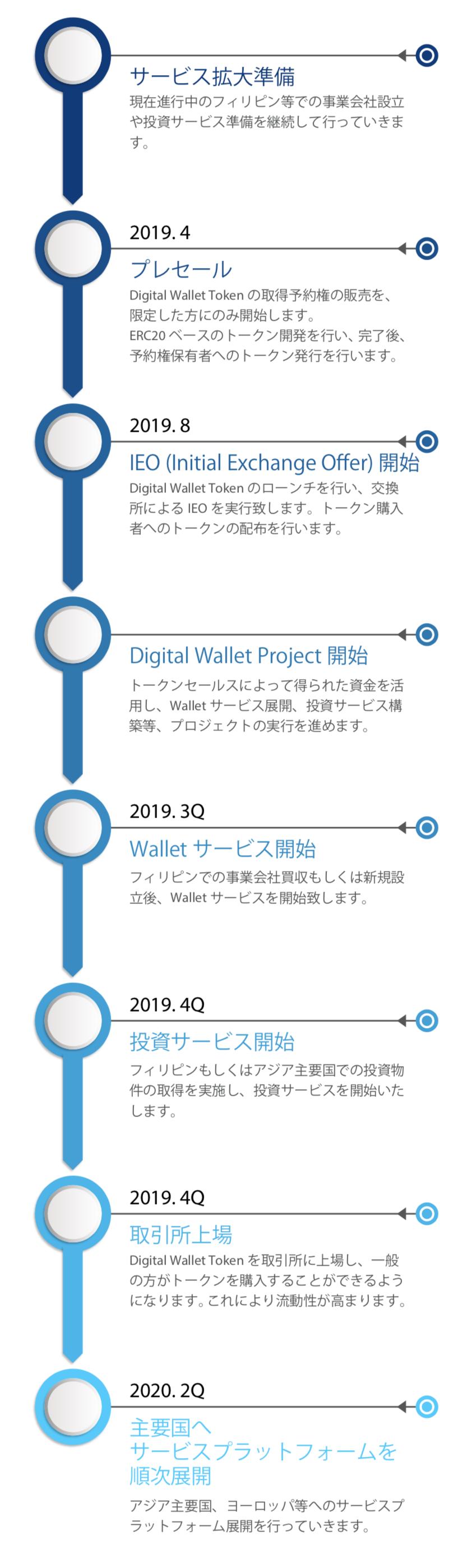 Jap-roadmap.png